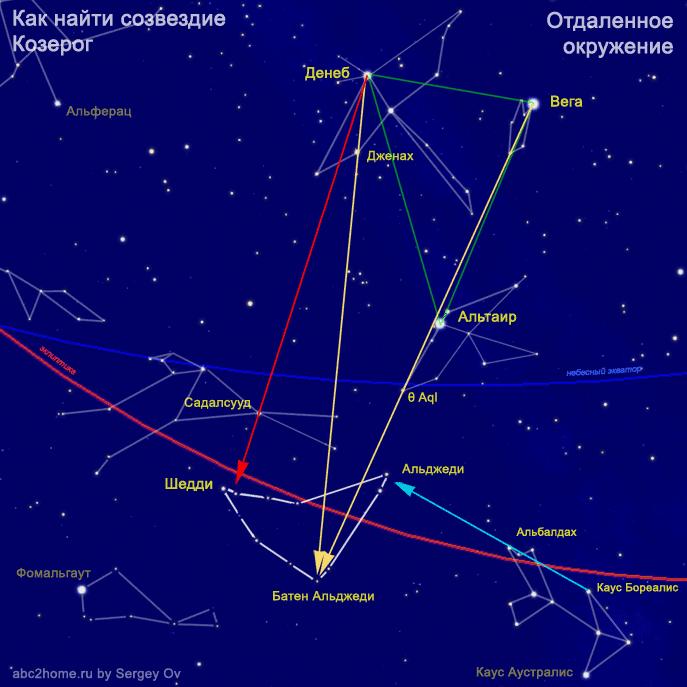 Как найти созвездие Козерога по летнему треугольнику
