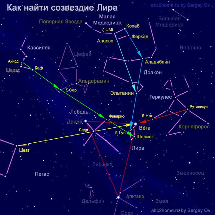 Как найти созвездие Лира