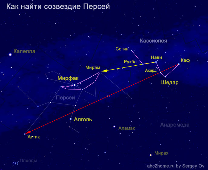 How to find the constellation Perseus