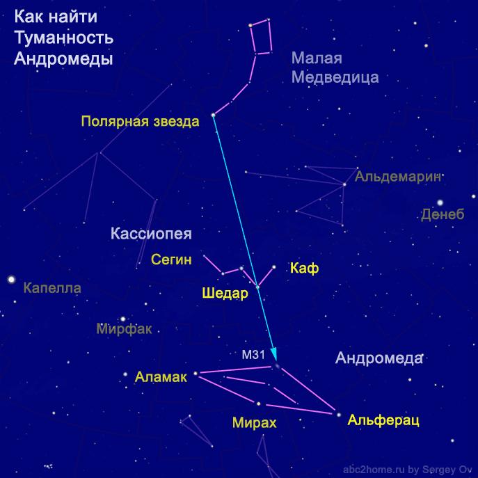 Как найти Туманность Андромеды