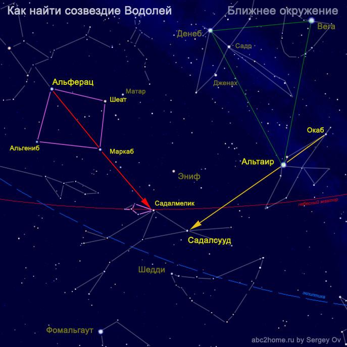 Как найти созвездие Водолей
