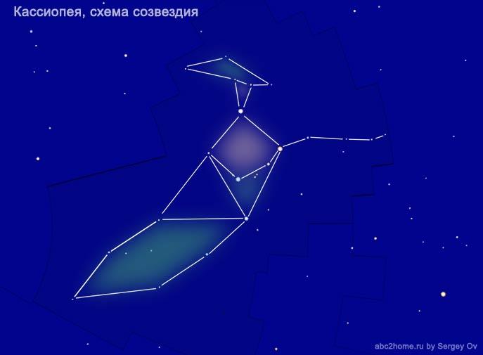 Схема созвездия Кассиопея