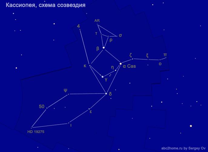 Схема созвездия Кассиопея, звезды созвездия Кассиопеи