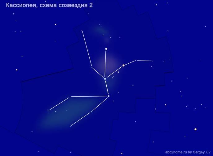 Схема 2 созвездия Кассиопея