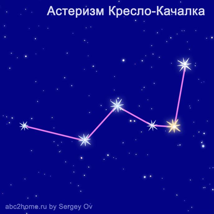 kassiopeya_asterizm_kreslo-kachalka.png