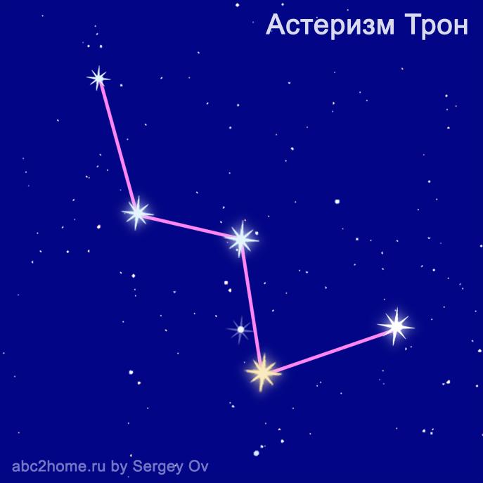 Астеризм Трон