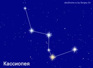 Созвездие Кассиопея. Астеризм Трон Кассиопеи