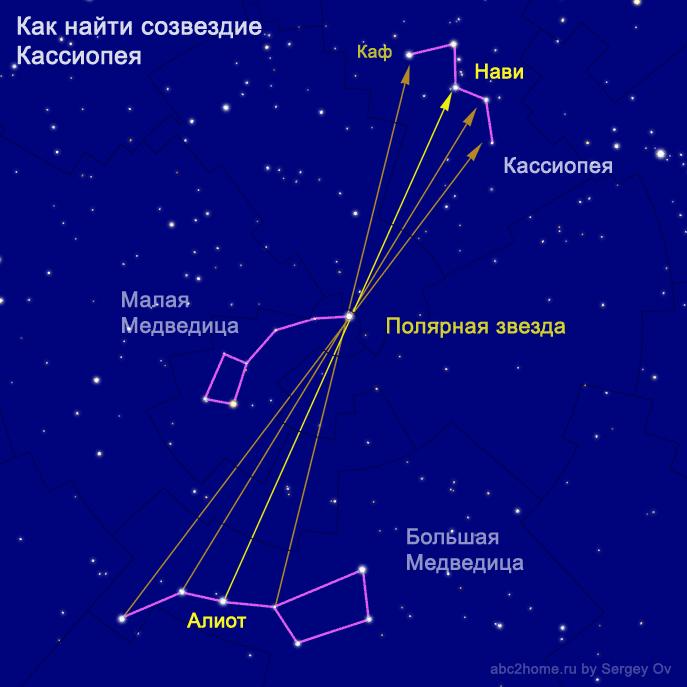 Как найти созвездие Кассиопеи