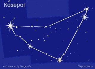 Созвездие Козерог. Астеризм Рог Изобилия