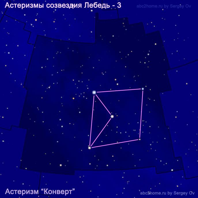 Астеризм созвездия Лебедь: Конверт