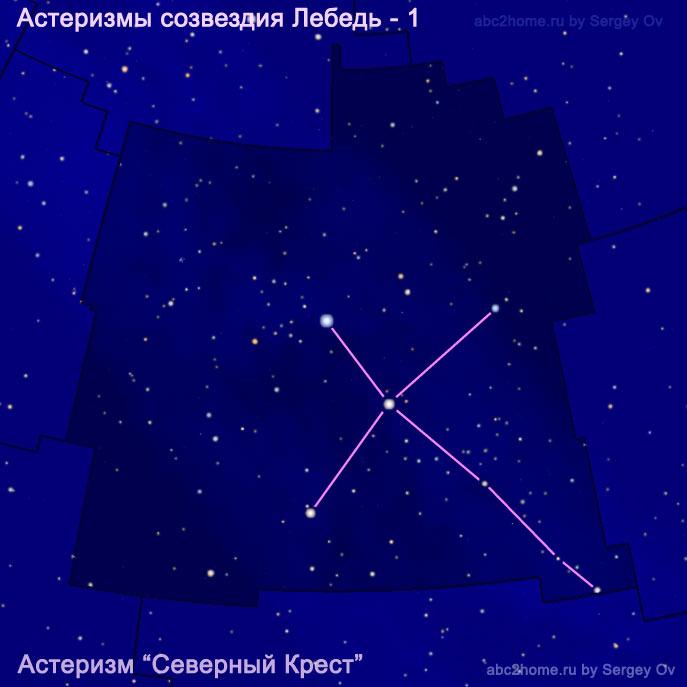 Астеризм созвездия Лебедь: Северный Крест