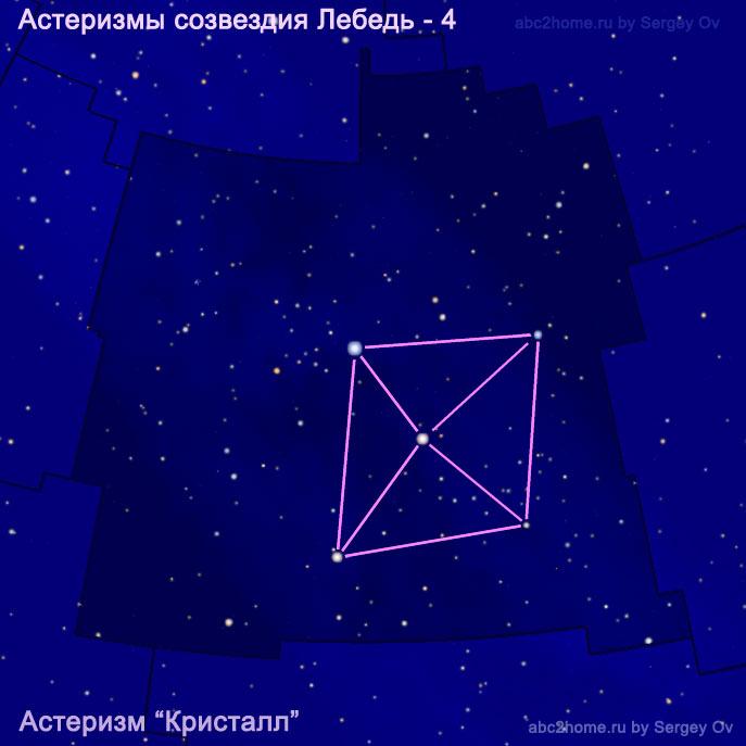 Астеризм созвездия Лебедь: Кристалл
