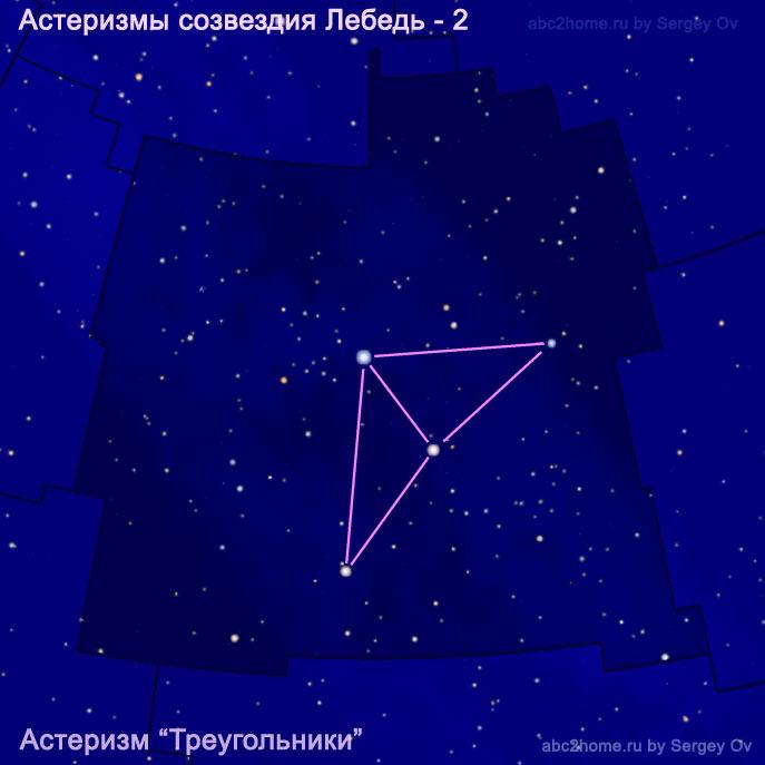 Астеризм созвездия Лебедь: Треугольники
