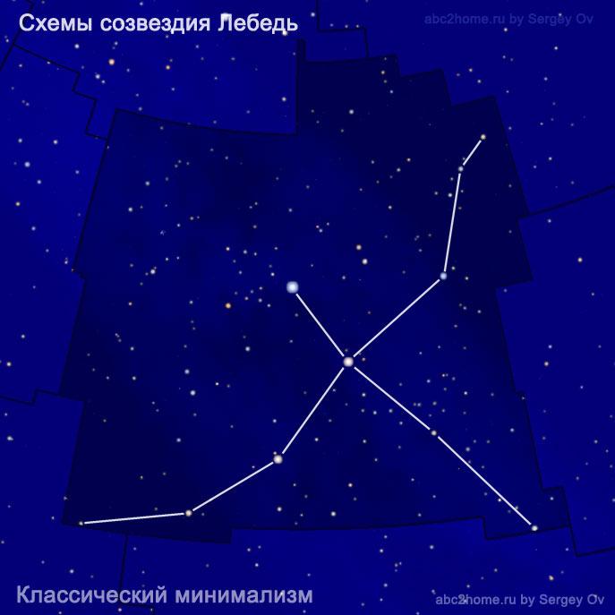 Схема созвездия Лебедь - классическая схема