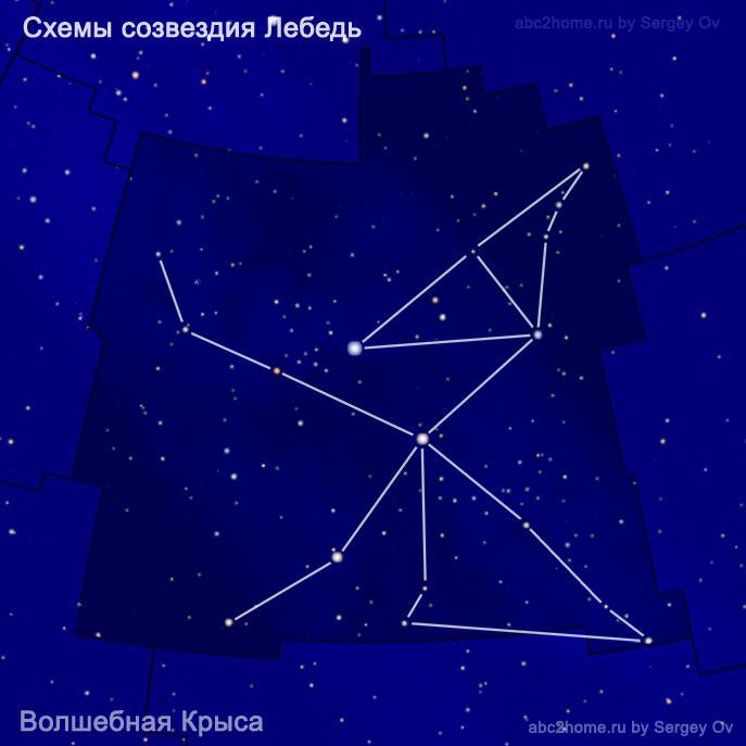 Схема созвездия Лебедь - Волшебная Крыса