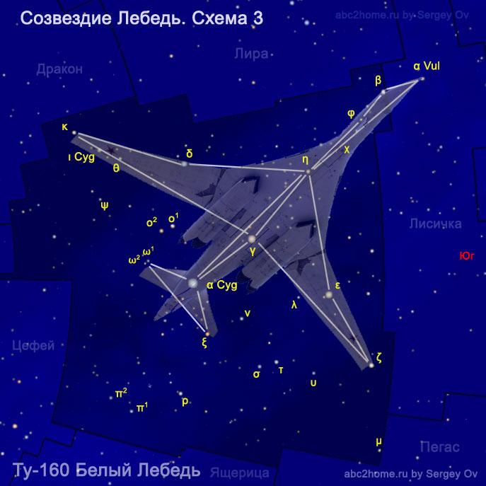 Схема созвездия Лебедь и обозначения Байера