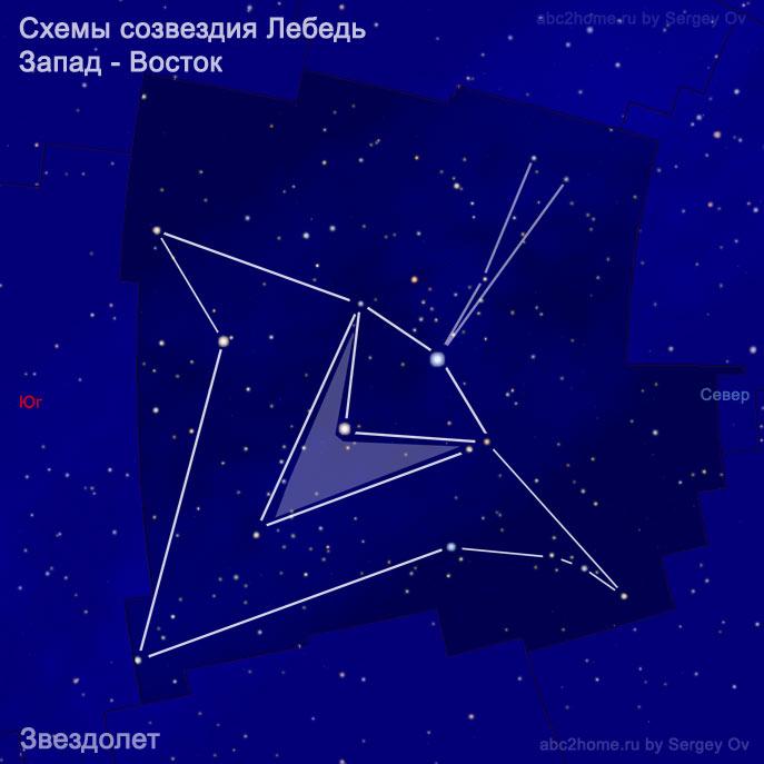 Схема созвездия Лебедь: Звездолет