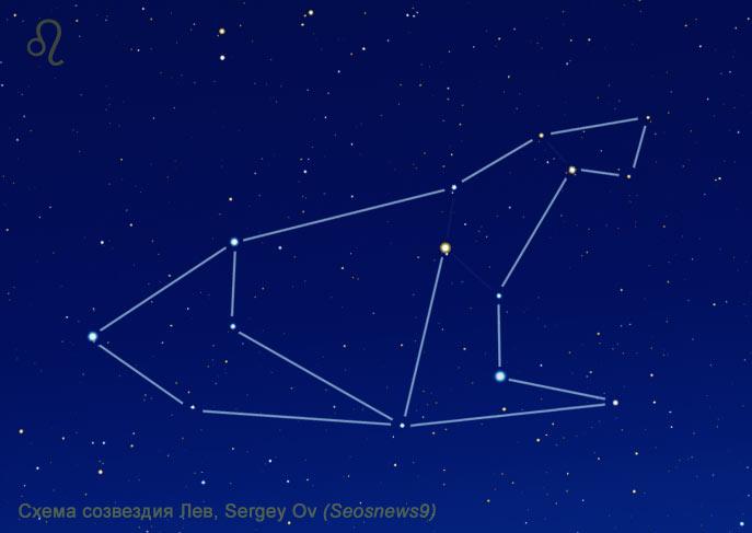 Схема созвездия Лев. Автор диаграммы Sergey Ov (Seosnews9)