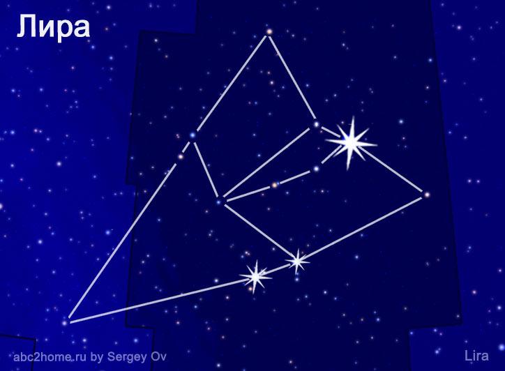 Lyra constellation, fig. 1.Lyr