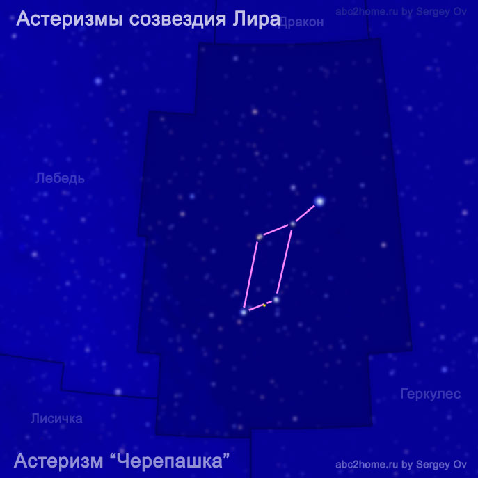 астеризм Черепашка