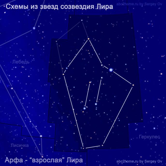 Схема из звезд созвездия Лира - Арфа, рис. 6.4.Lyr
