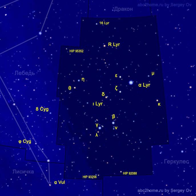Обозначения звезд Лира