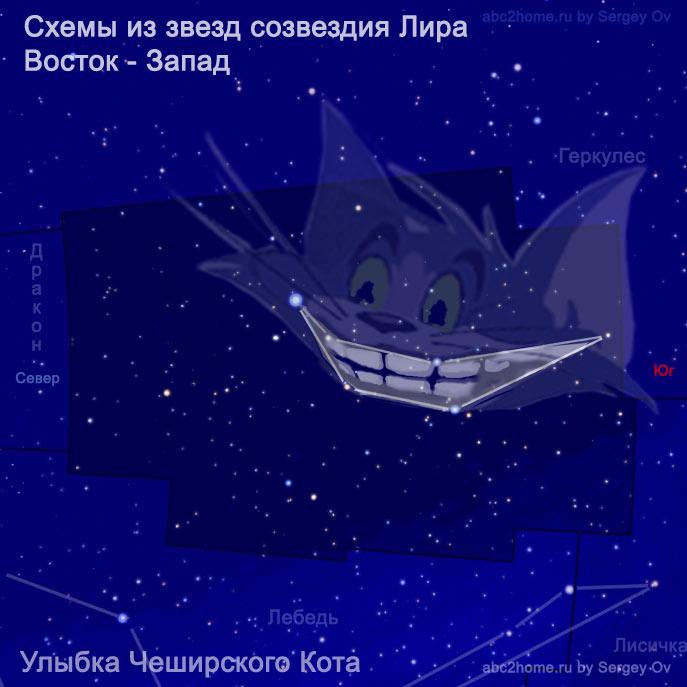 Улыбающийся Чеширский Кот - рисунок