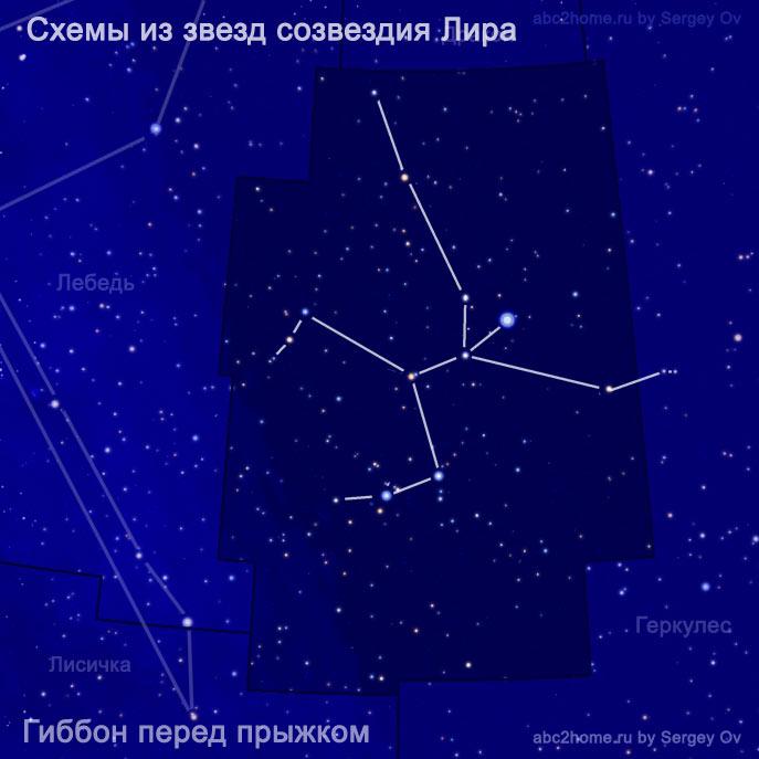Схема созвездия Лира: Гиббон перед прыжком, схема С. Ов, рис. 8.Lyr