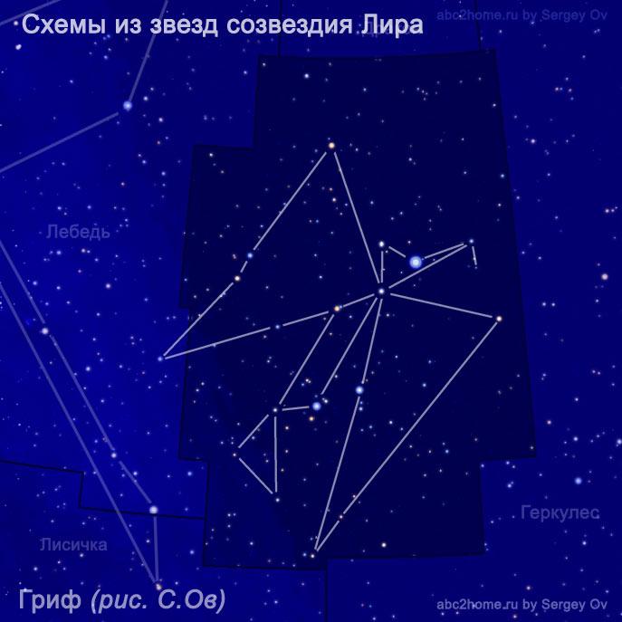 Схема созвездия Лира - Гриф, схема С. Ов, рис. 8.2.Lyr