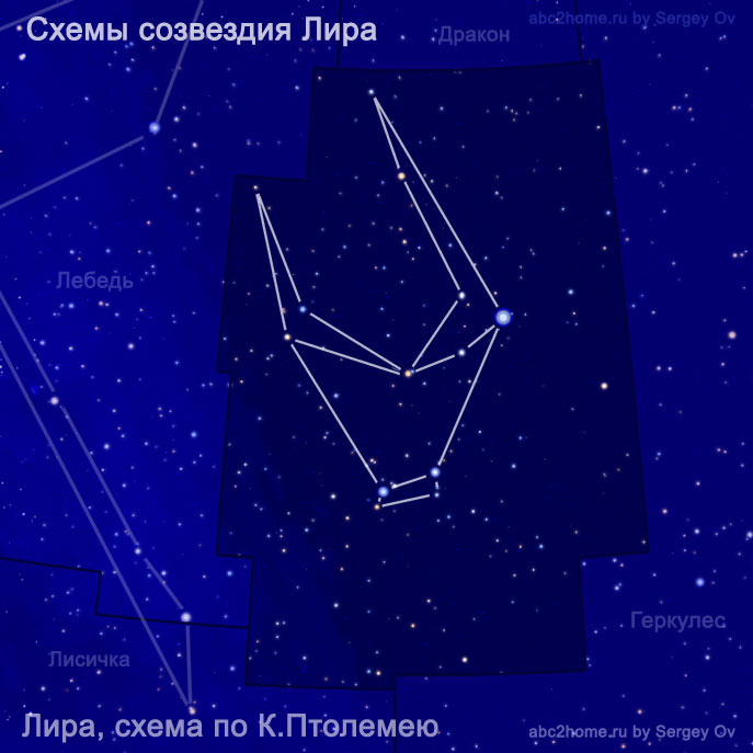 Схема из звезд созвездия Лира, реконструкция по каталогу Птолемея, рис. 6.2.Lyr