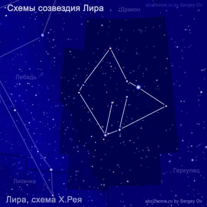 Схема созвездия Лира, автор Х. РеЙ, рис. 6.3.Lyr