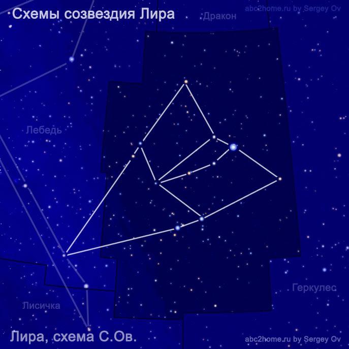 Схема созвездия Лира, автор Sergey Ov, рис. 6.Tau