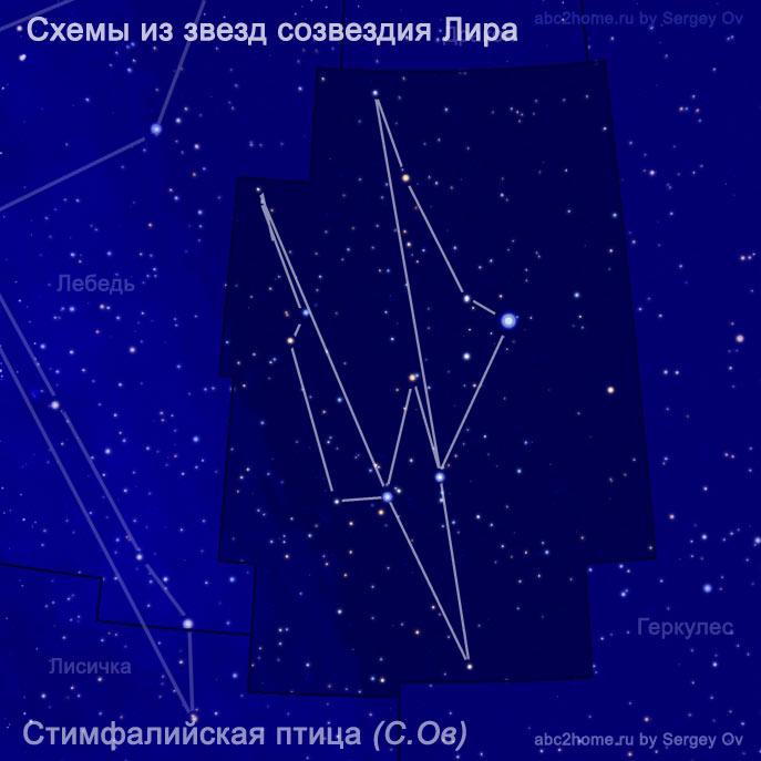 Схема созвездия Лира: Стимфалийская птица, схема С.Ов, рис. 8.3.Lyr
