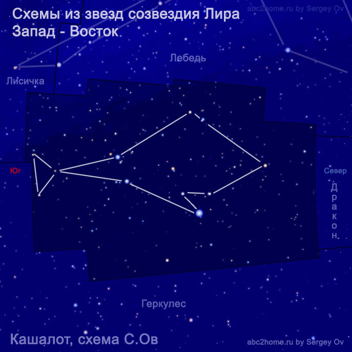 Кашалот, схема С.Ов