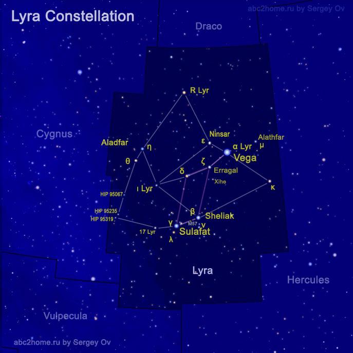 Lyra constellation, рис. 2.Lyr