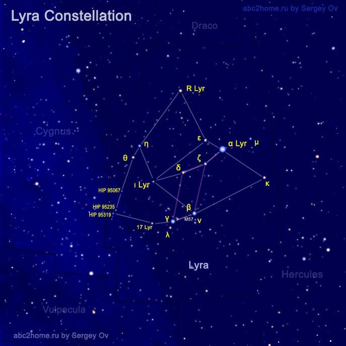 stars of Lyra constellation, fig. 2.1.Lyr