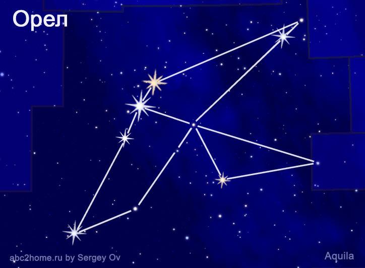 Созвездие Орел, рис. 1.Aql