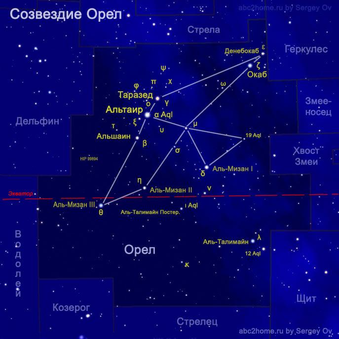 Созвездие Орел, рис. 2.Aql
