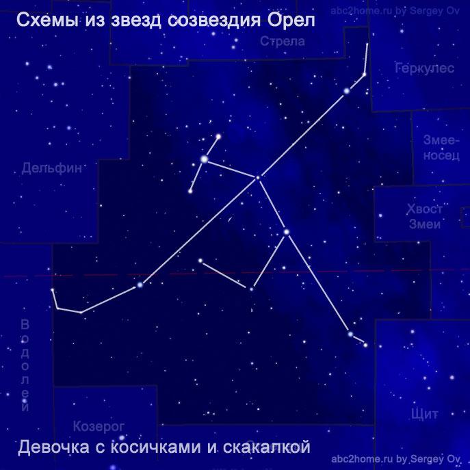 Схема из звезд созвездия Орел - Девочка с косичками и скакалкой, рис. 6.4.Aql