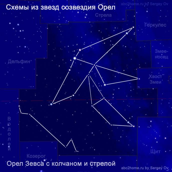 Схема созвездия Орел с колчаном Зевса, автор Sergey Ov, рис. 6.Фйд