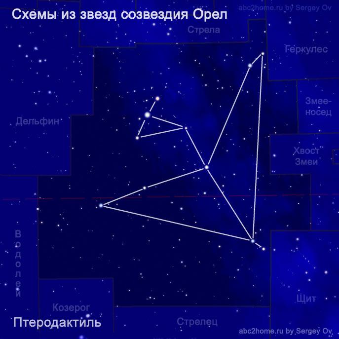 Схема из звезд созвездия Орел, Птеродактиль, рис. 6.2.Aql