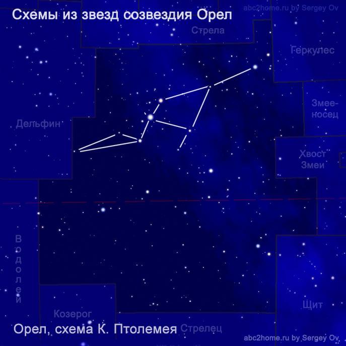 Схема созвездия Орел:  схема К. Птолемея, рис. 8.Aql