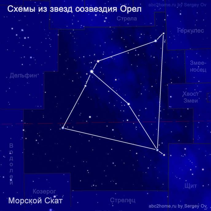 Схема из звезд созвездия Орел: морской скат, схема С.Ов, рис. 7.4.Aql