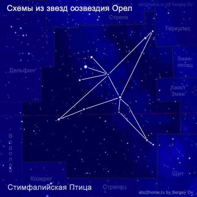Схема из звезд созвездия Орел, стимфалийская птица, рис. 6.3.Aql