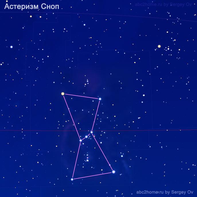 Астеризм «Сноп» созвездия Орион
