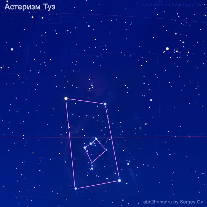Туз, астеризм, Орион