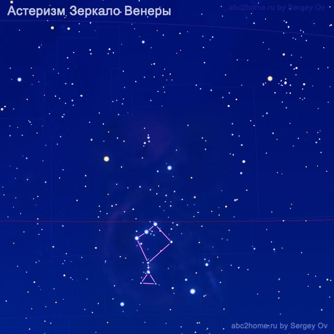 Зеркало Венеры, астеризм, Орион
