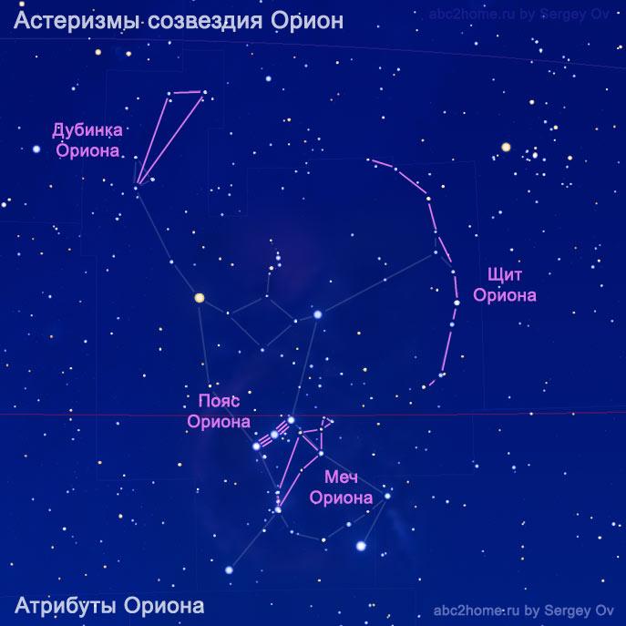 Атрибуты Ориона - астеризмы созвездия Орион
