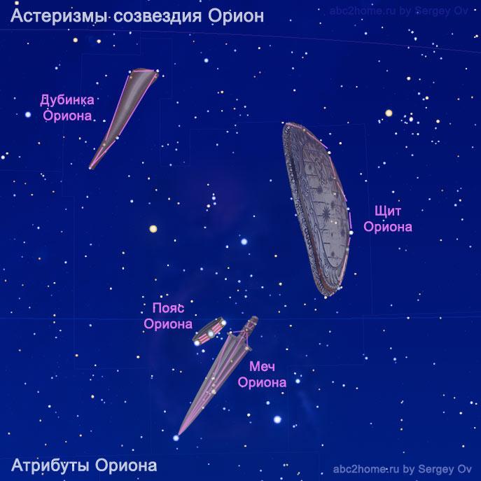 Изображения атрибутов Ориона на фоне звезд