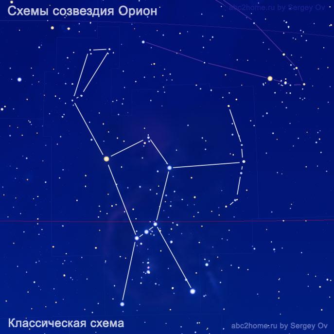 Классическая схема созвездия Орион